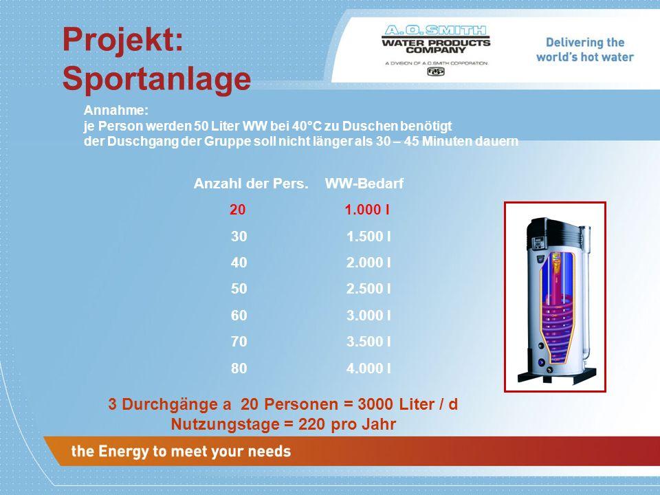 Projekt: Sportanlage Annahme: je Person werden 50 Liter WW bei 40°C zu Duschen benötigt der Duschgang der Gruppe soll nicht länger als 30 – 45 Minuten