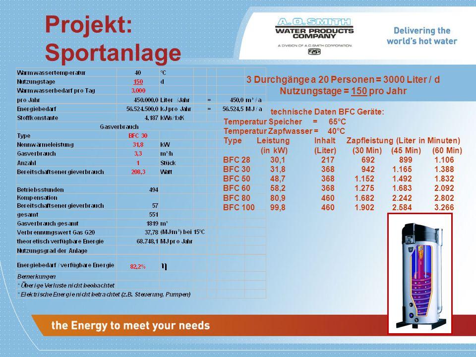 Projekt: Sportanlage technische Daten BFC Geräte: Temperatur Speicher = 65°C Temperatur Zapfwasser = 40°C Type Leistung Inhalt Zapfleistung (Liter in