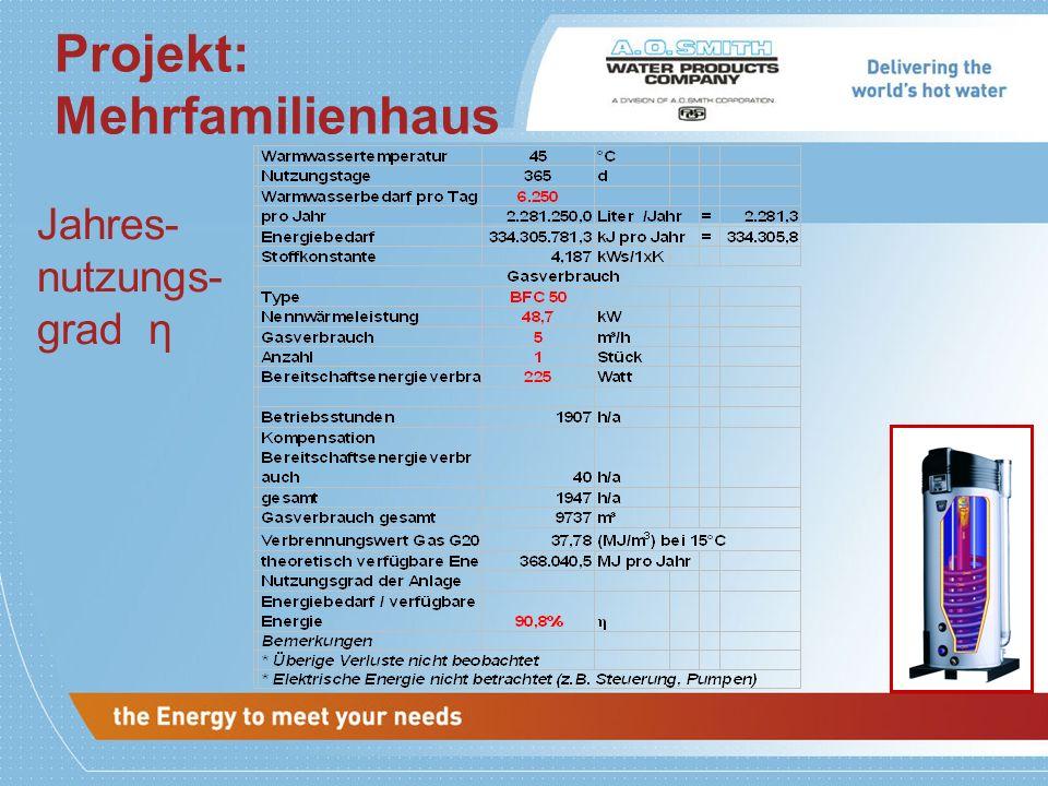 Jahres- nutzungs- grad η Projekt: Mehrfamilienhaus