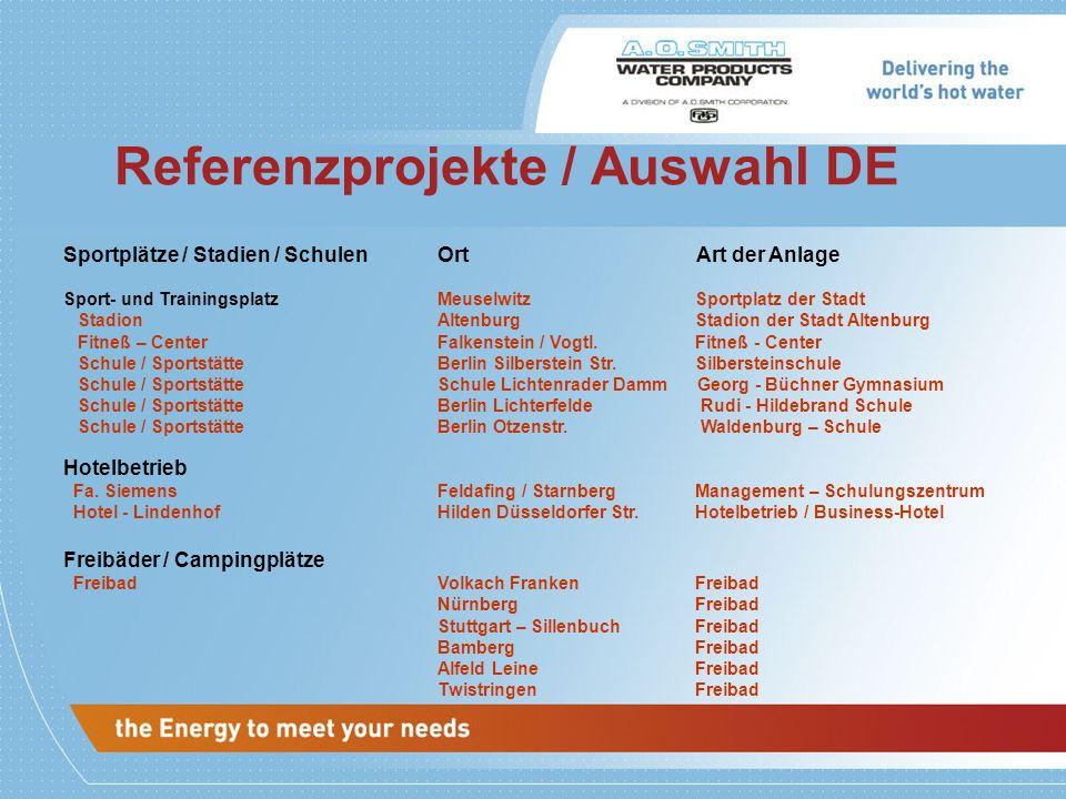 Referenzprojekte / Auswahl DE Sportplätze / Stadien / SchulenOrt Art der Anlage Sport- und TrainingsplatzMeuselwitz Sportplatz der Stadt StadionAltenb