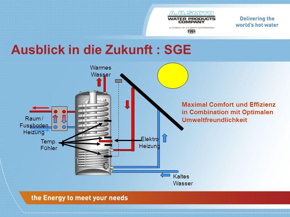 Warmes Wasser Raum / Fussboden Heizung Temp. Fühler Kaltes Wasser Elektro Heizung Ausblick in die Zukunft : SGE Maximal Comfort und Effizienz in Combi