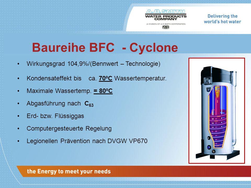 Wirkungsgrad 104,9%/(Bennwert – Technologie) Kondensateffekt bis ca. 70ºC Wassertemperatur. Maximale Wassertemp. = 80ºC Abgasführung nach C 63 Compute