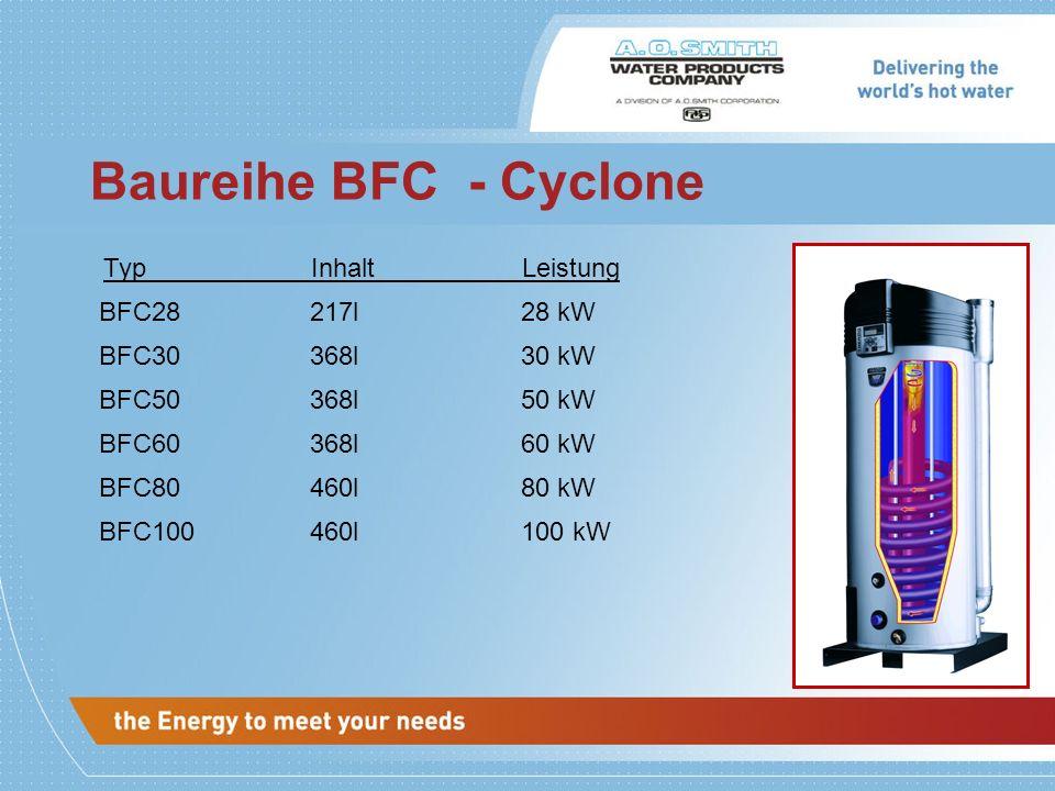 Projekt: Sportanlage technische Daten BFC Geräte: Temperatur Speicher = 65°C Temperatur Zapfwasser = 40°C Type Leistung Inhalt Zapfleistung (Liter in Minuten) (in kW) (Liter) (30 Min) (45 Min) (60 Min) BFC 28 30,1 217 692 899 1.106 BFC 30 31,8 368 942 1.165 1.388 BFC 50 48,7 368 1.152 1.492 1.832 BFC 60 58,2 368 1.275 1.683 2.092 BFC 80 80,9 460 1.682 2.242 2.802 BFC 100 99,8 460 1.902 2.584 3.266 3 Durchgänge a 20 Personen = 3000 Liter / d Nutzungstage = 220 pro Jahr