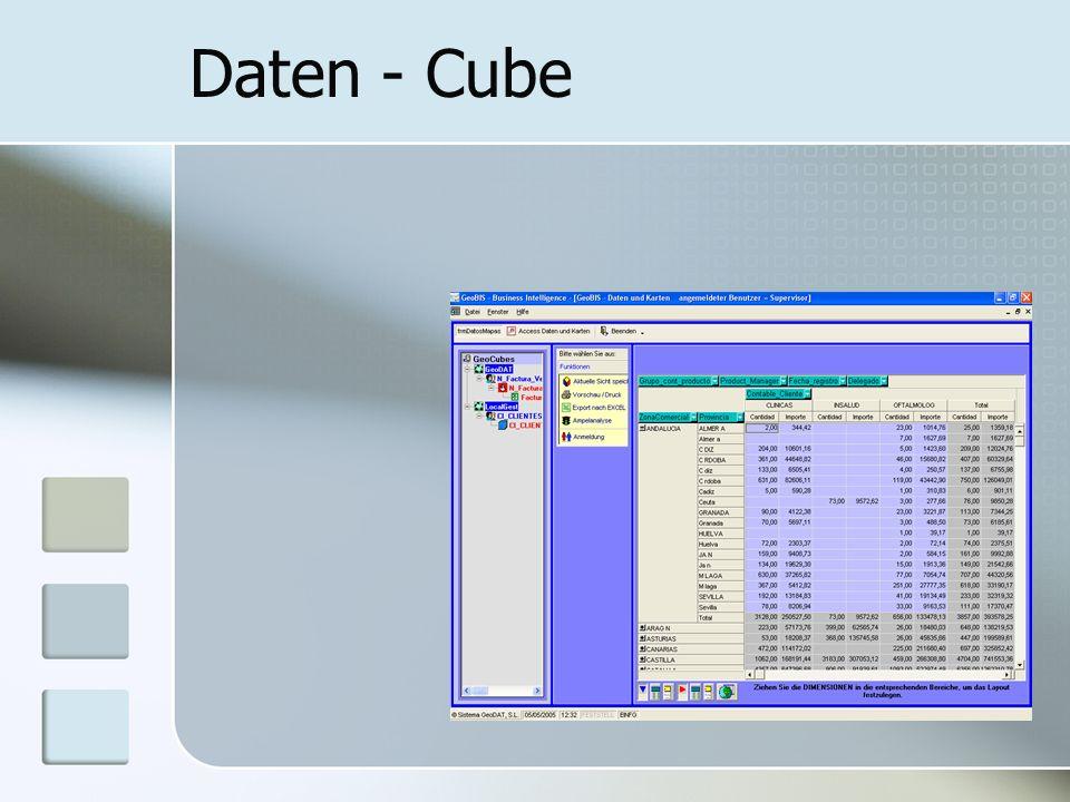 Daten - Cube