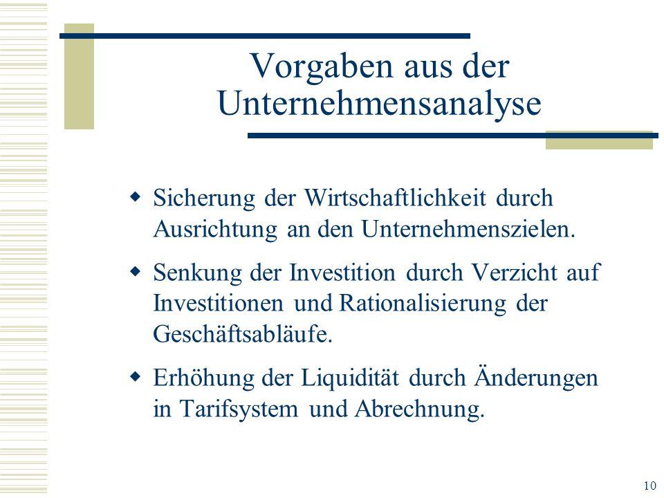 10 Sicherung der Wirtschaftlichkeit durch Ausrichtung an den Unternehmenszielen. Senkung der Investition durch Verzicht auf Investitionen und Rational