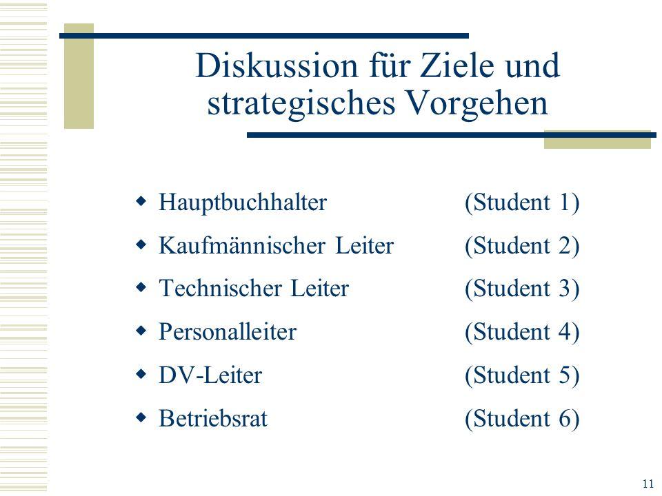 11 Hauptbuchhalter (Student 1) Kaufmännischer Leiter(Student 2) Technischer Leiter(Student 3) Personalleiter(Student 4) DV-Leiter(Student 5) Betriebsr