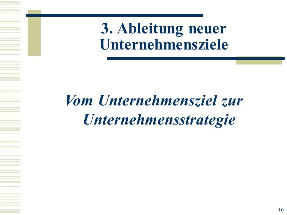 16 3. Ableitung neuer Unternehmensziele Vom Unternehmensziel zur Unternehmensstrategie