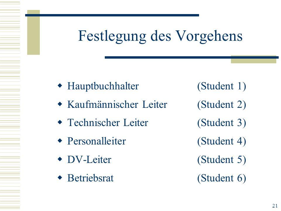 21 Hauptbuchhalter (Student 1) Kaufmännischer Leiter(Student 2) Technischer Leiter(Student 3) Personalleiter(Student 4) DV-Leiter(Student 5) Betriebsr