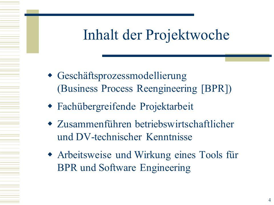 4 Geschäftsprozessmodellierung (Business Process Reengineering [BPR]) Fachübergreifende Projektarbeit Zusammenführen betriebswirtschaftlicher und DV-t