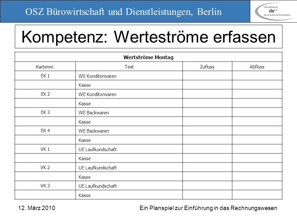 OSZ Bürowirtschaft und Dienstleistungen, Berlin 12. März 2010 Ein Planspiel zur Einführung in das Rechnungswesen Kompetenz: Werteströme erfassen Werts