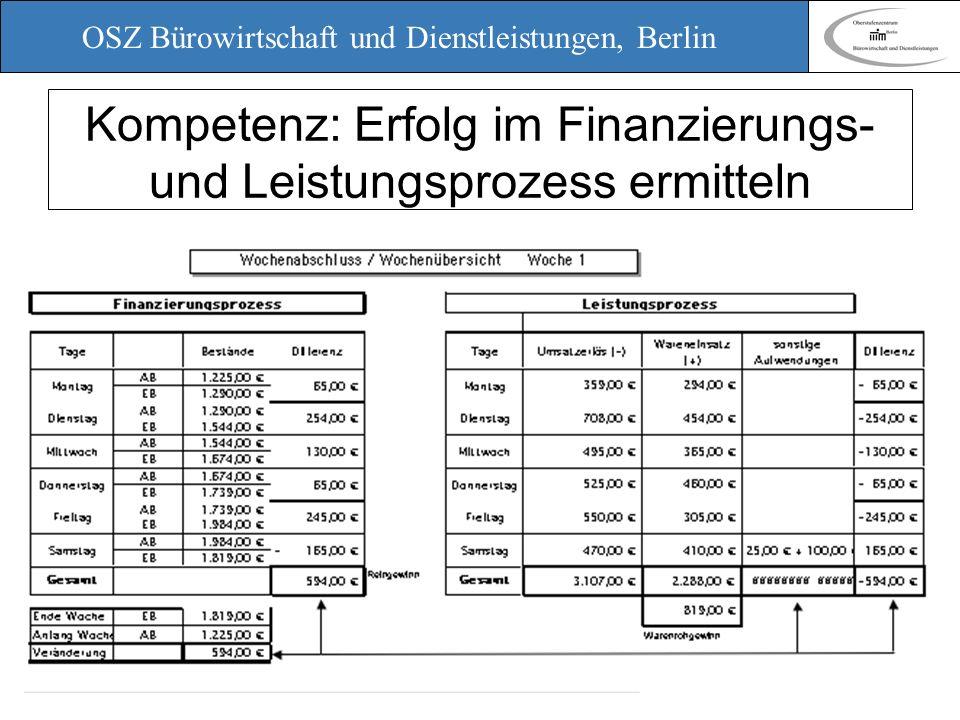 OSZ Bürowirtschaft und Dienstleistungen, Berlin 12. März 2010 Ein Planspiel zur Einführung in das Rechnungswesen Kompetenz: Erfolg im Finanzierungs- u