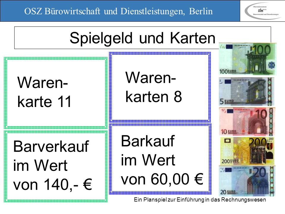 OSZ Bürowirtschaft und Dienstleistungen, Berlin 12. März 2010 Ein Planspiel zur Einführung in das Rechnungswesen Spielgeld und Karten Waren- karte 11