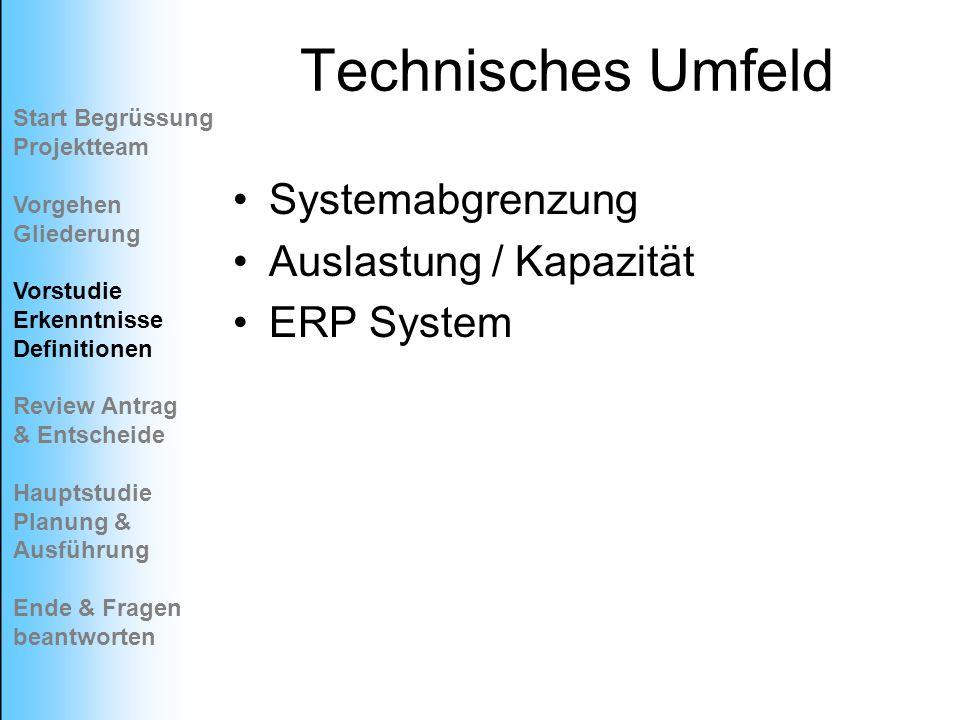 Technisches Umfeld Systemabgrenzung Auslastung / Kapazität ERP System Start Begrüssung Projektteam Vorgehen Gliederung Vorstudie Erkenntnisse Definiti