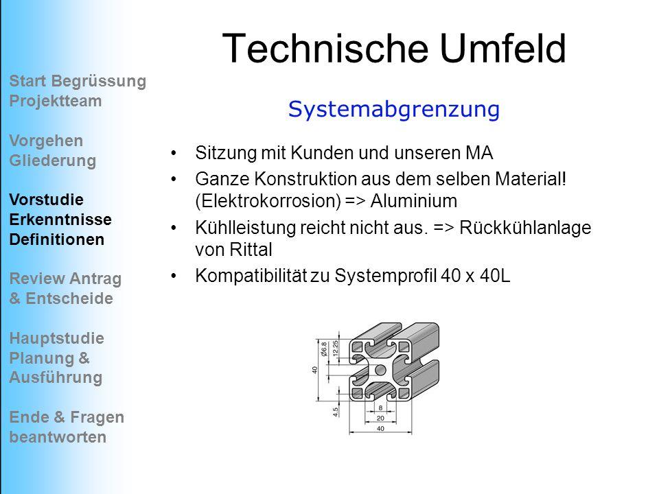 Technische Umfeld Sitzung mit Kunden und unseren MA Ganze Konstruktion aus dem selben Material! (Elektrokorrosion) => Aluminium Kühlleistung reicht ni
