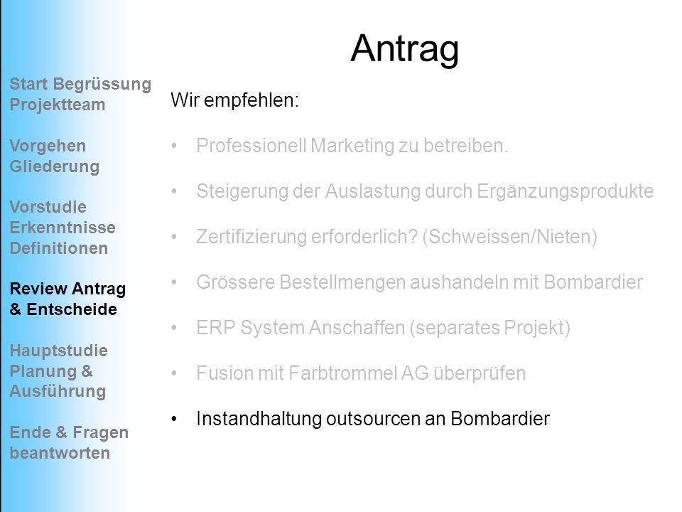 Antrag Wir empfehlen: Professionell Marketing zu betreiben. Steigerung der Auslastung durch Ergänzungsprodukte Zertifizierung erforderlich? (Schweisse