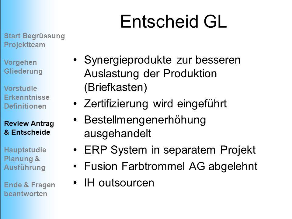 Entscheid GL Synergieprodukte zur besseren Auslastung der Produktion (Briefkasten) Zertifizierung wird eingeführt Bestellmengenerhöhung ausgehandelt E