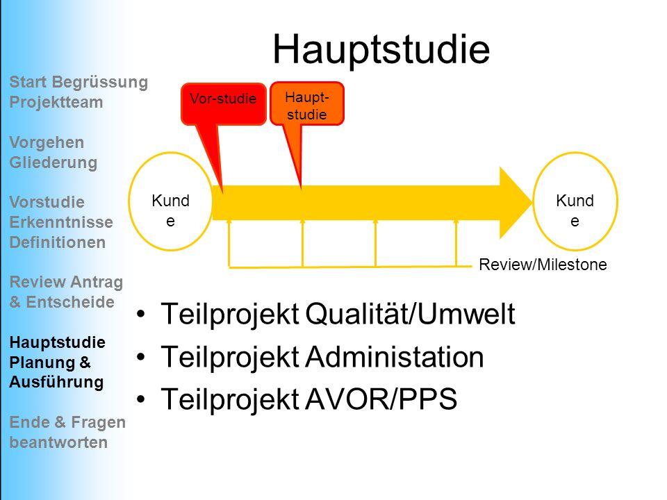 Hauptstudie Teilprojekt Qualität/Umwelt Teilprojekt Administation Teilprojekt AVOR/PPS Kund e Haupt- studie Review/Milestone Vor-studie Start Begrüssu