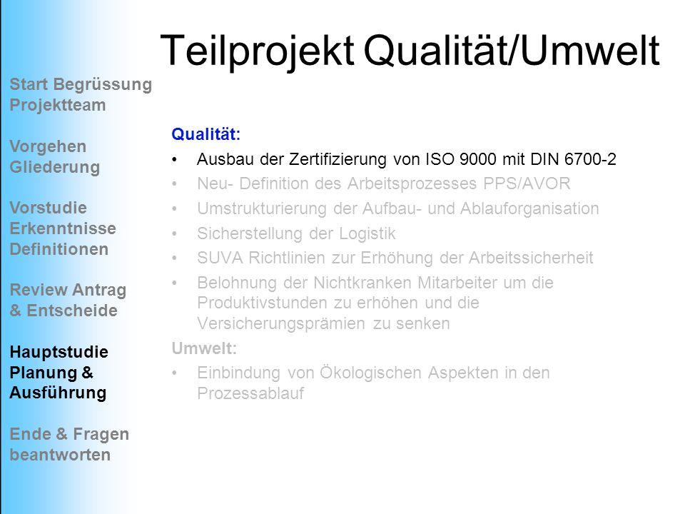 Teilprojekt Qualität/Umwelt Qualität: Ausbau der Zertifizierung von ISO 9000 mit DIN 6700-2 Neu- Definition des Arbeitsprozesses PPS/AVOR Umstrukturie