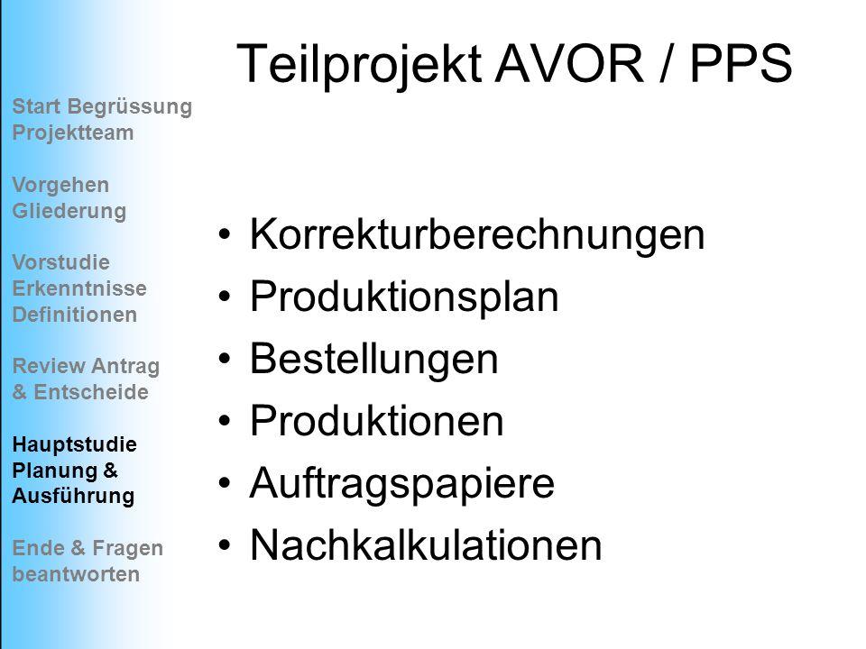 Teilprojekt AVOR / PPS Start Begrüssung Projektteam Vorgehen Gliederung Vorstudie Erkenntnisse Definitionen Review Antrag & Entscheide Hauptstudie Pla