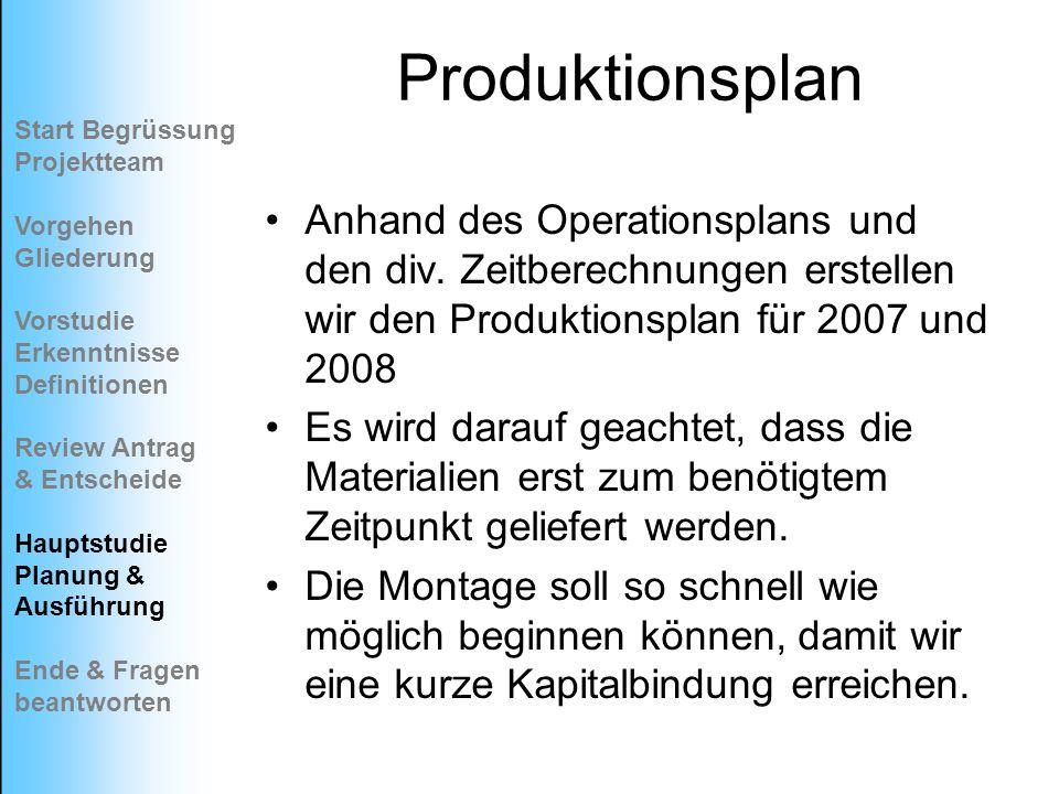 Produktionsplan Anhand des Operationsplans und den div. Zeitberechnungen erstellen wir den Produktionsplan für 2007 und 2008 Es wird darauf geachtet,