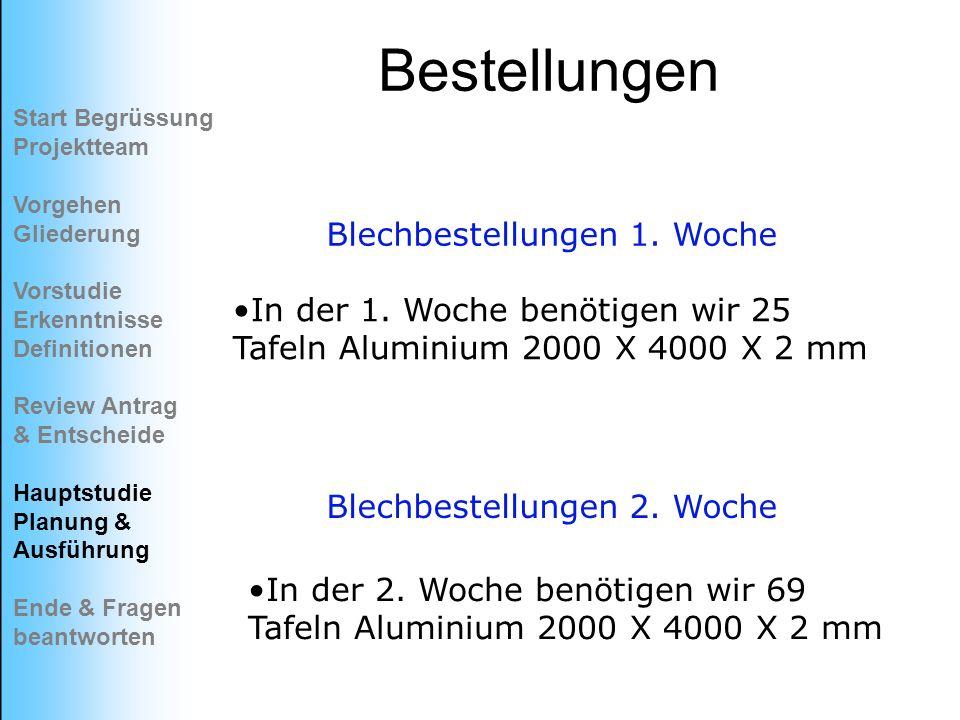 Bestellungen Blechbestellungen 1. Woche In der 1. Woche benötigen wir 25 Tafeln Aluminium 2000 X 4000 X 2 mm Blechbestellungen 2. Woche In der 2. Woch