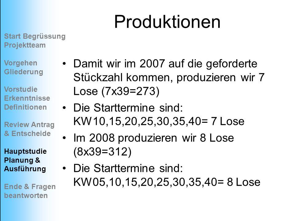Produktionen Damit wir im 2007 auf die geforderte Stückzahl kommen, produzieren wir 7 Lose (7x39=273) Die Starttermine sind: KW10,15,20,25,30,35,40= 7