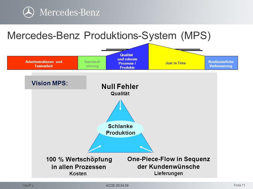 Folie 11 ACOD 28.04.09Van/P L Mercedes-Benz Produktions-System (MPS) Just in Time Kontinuierliche Verbesserung Qualität und robuste Prozesse / Produkt