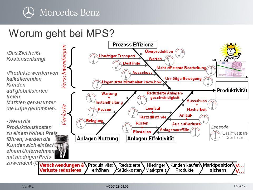 Folie 12 ACOD 28.04.09Van/P L Worum geht bei MPS? Das Ziel heißt Kostensenkung! Produkte werden von kalkulierenden Kunden auf globalisierten freien Mä