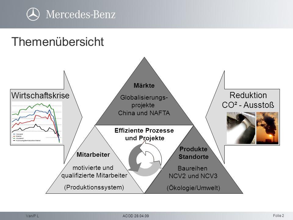 Folie 2 ACOD 28.04.09Van/P L Wirtschaftskrise Reduktion CO² - Ausstoß Mitarbeiter Produkte Standorte Baureihen NCV2 und NCV3 (Ökologie/Umwelt) motivie