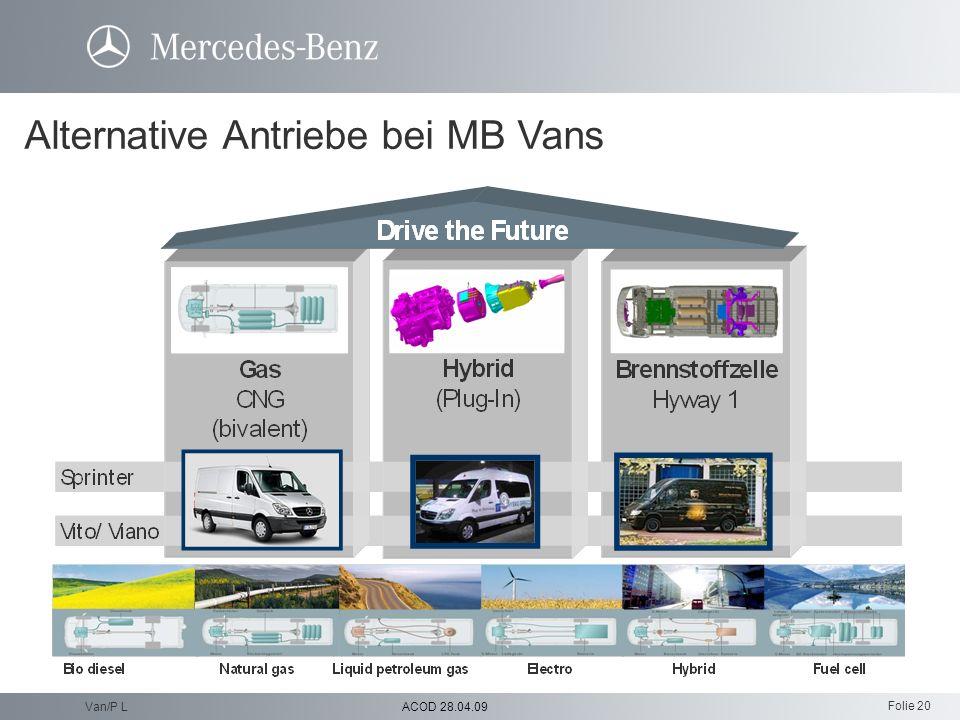 Folie 20 ACOD 28.04.09Van/P L Alternative Antriebe bei MB Vans