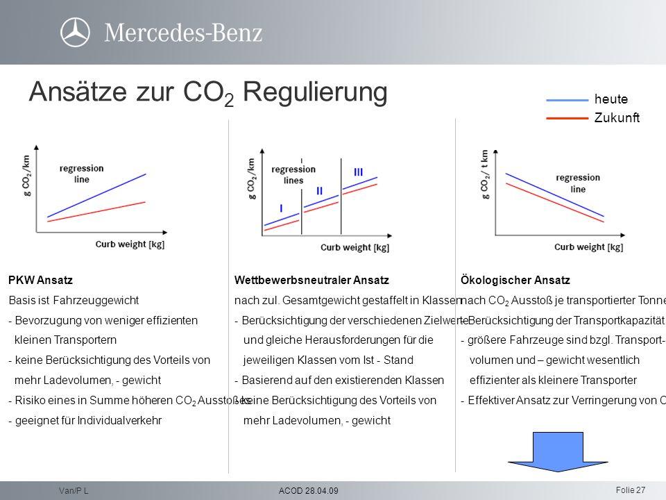 Folie 27 ACOD 28.04.09Van/P L Ansätze zur CO 2 Regulierung PKW Ansatz Basis ist Fahrzeuggewicht - Bevorzugung von weniger effizienten kleinen Transpor