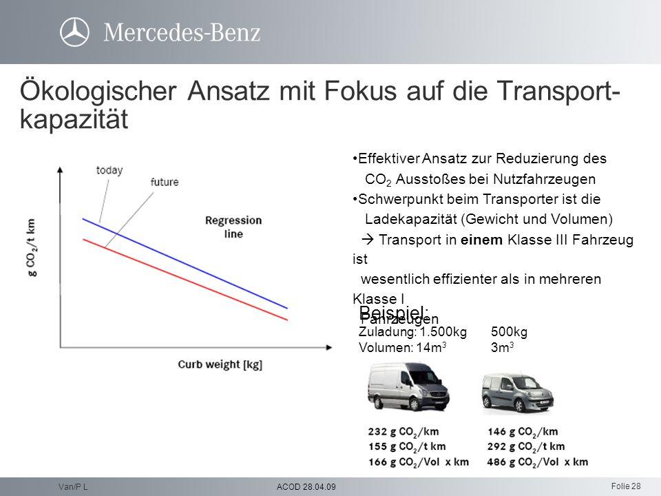 Folie 28 ACOD 28.04.09Van/P L Ökologischer Ansatz mit Fokus auf die Transport- kapazität Effektiver Ansatz zur Reduzierung des CO 2 Ausstoßes bei Nutz