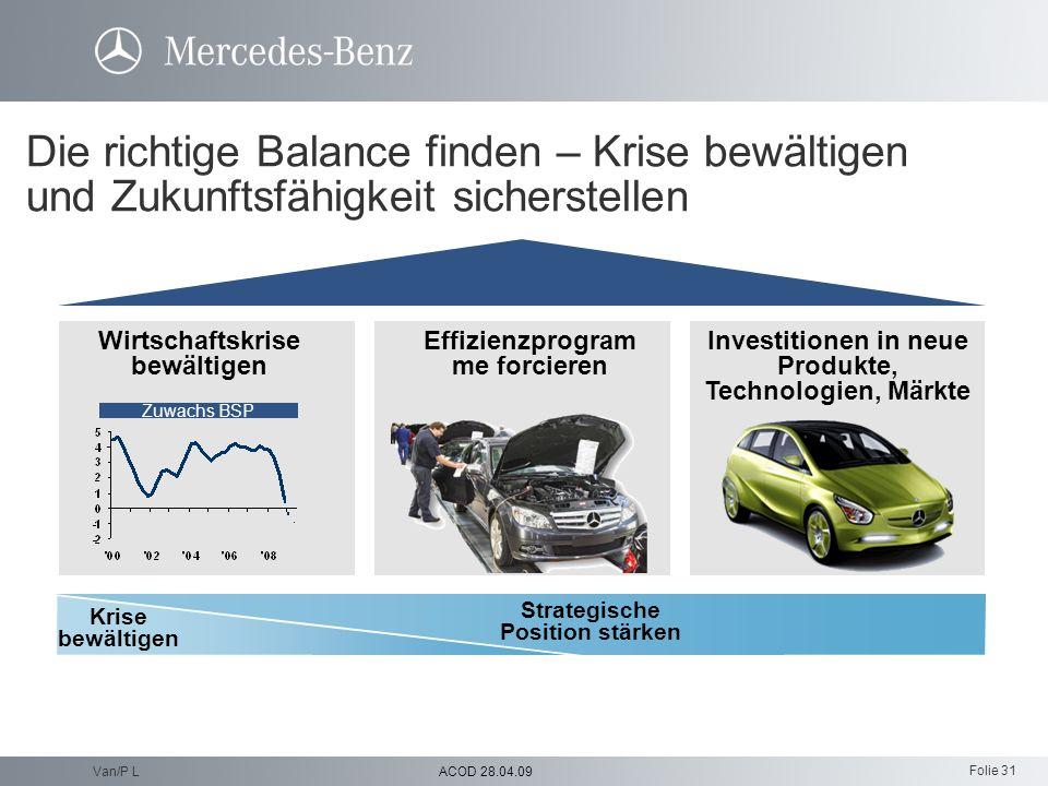 Folie 31 ACOD 28.04.09Van/P L Die richtige Balance finden – Krise bewältigen und Zukunftsfähigkeit sicherstellen Effizienzprogram me forcieren Investi