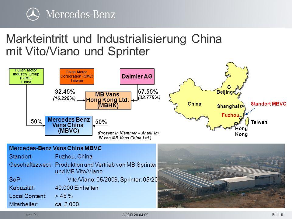 Folie 9 ACOD 28.04.09Van/P L Markteintritt und Industrialisierung China mit Vito/Viano und Sprinter China Beijing Fuzhou Shanghai Hong Kong Taiwan Mer