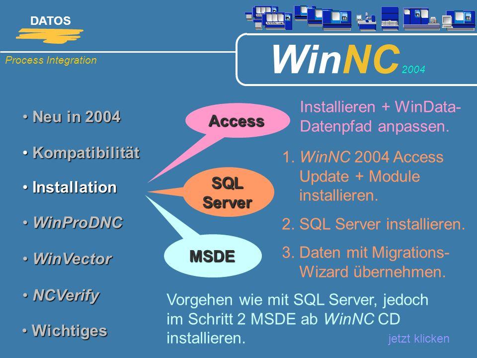 Process Integration DATOS WinNC 2004 Neu in 2004 Neu in 2004 jetzt klicken Kompatibilität Kompatibilität I Installation WinProDNC WinProDNC WinVector