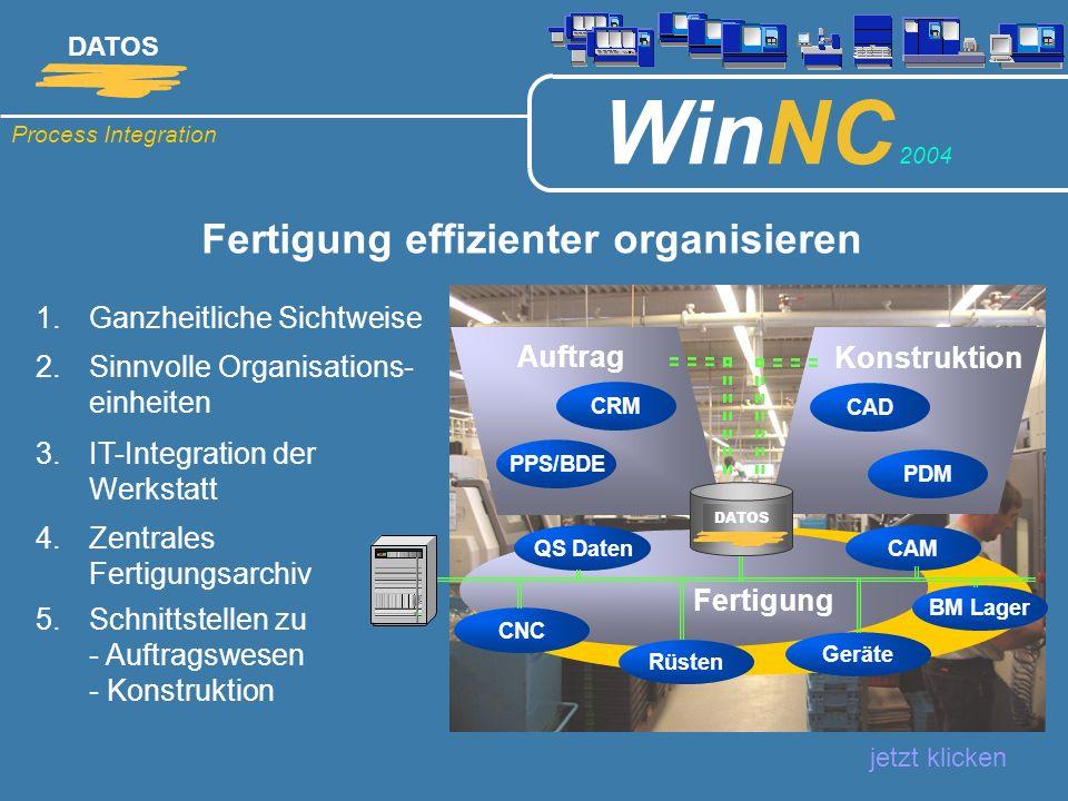 Process Integration DATOS WinNC 2004 jetzt klicken Konstruktion PDM CAD Auftrag PPS/BDE CRM Fertigung effizienter organisieren 2.Sinnvolle Organisatio