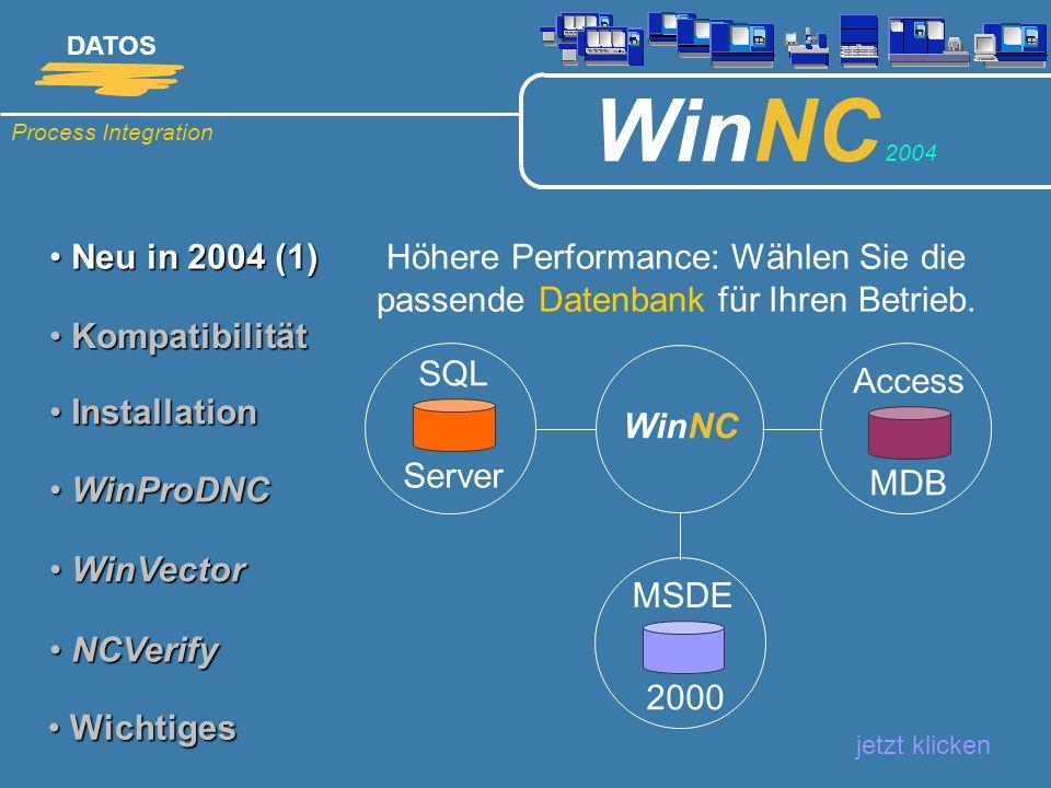 Process Integration DATOS WinNC 2004 Neu in 2004 Neu in 2004 Neue übersichtliche Darstellung jetzt klicken Kompatibilität Kompatibilität Installation Installation WinProDNC WinProDNC W WinVector (1) NCVerify NCVerify Wichtiges Wichtiges