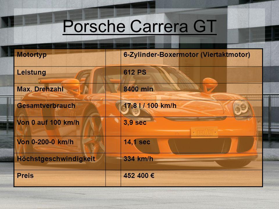 Porsche Carrera GT Motortyp6-Zylinder-Boxermotor (Viertaktmotor) Leistung612 PS Max. Drehzahl8400 min Gesamtverbrauch17,8 l / 100 km/h Von 0 auf 100 k