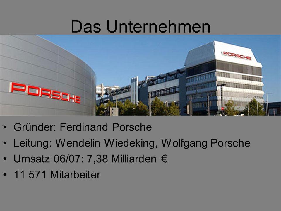 Das Unternehmen Gründer: Ferdinand Porsche Leitung: Wendelin Wiedeking, Wolfgang Porsche Umsatz 06/07: 7,38 Milliarden 11 571 Mitarbeiter