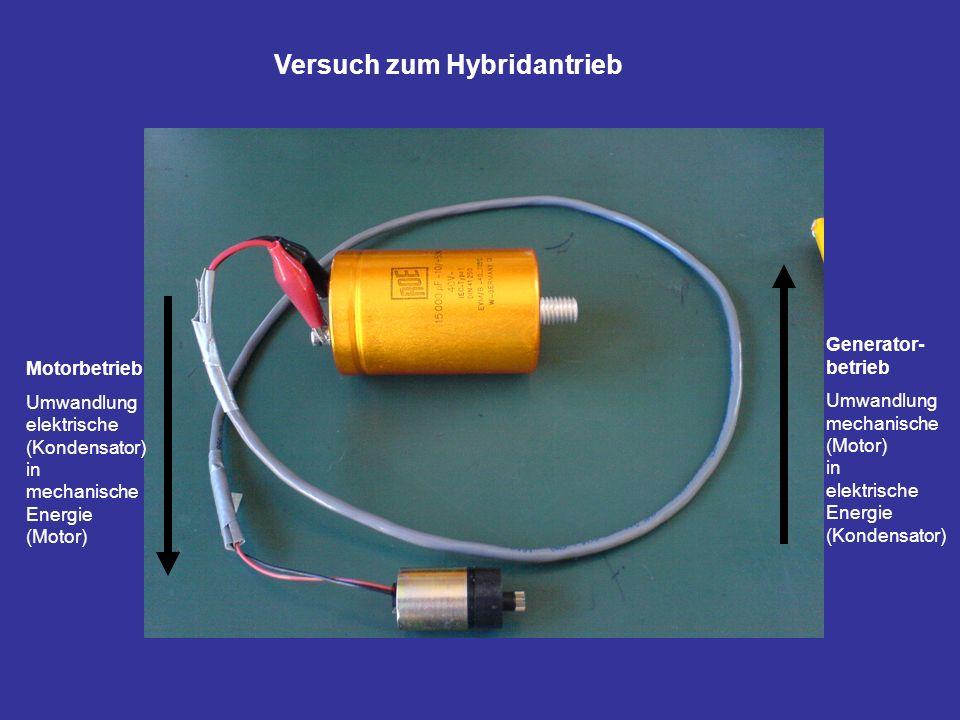 Versuch zum Hybridantrieb Generator- betrieb Umwandlung mechanische (Motor) in elektrische Energie (Kondensator) Motorbetrieb Umwandlung elektrische (