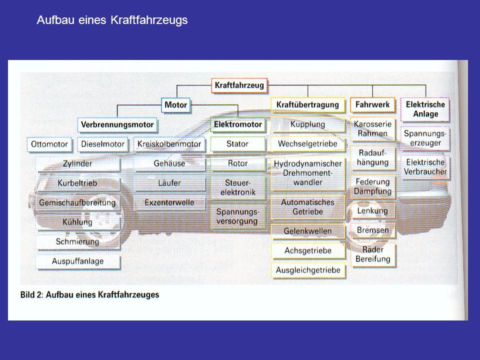 Ottomotor Erfinder: Nikolaus August Otto konstruierte gemeinsam mit E.