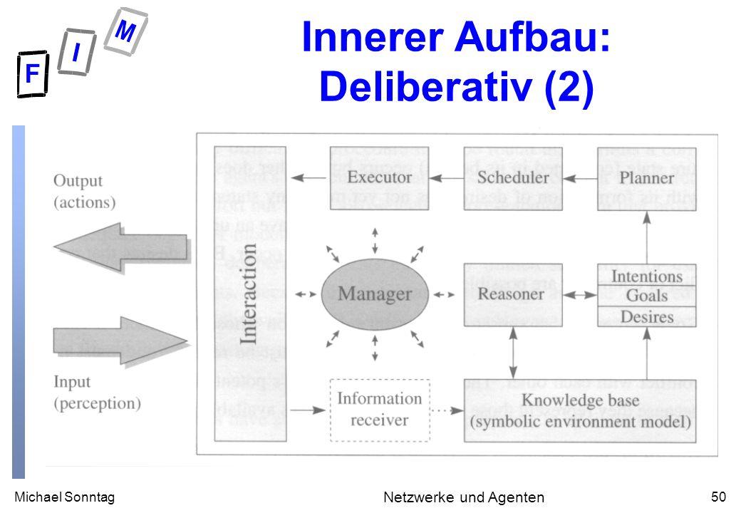 Michael Sonntag50 Netzwerke und Agenten Innerer Aufbau: Deliberativ (2)