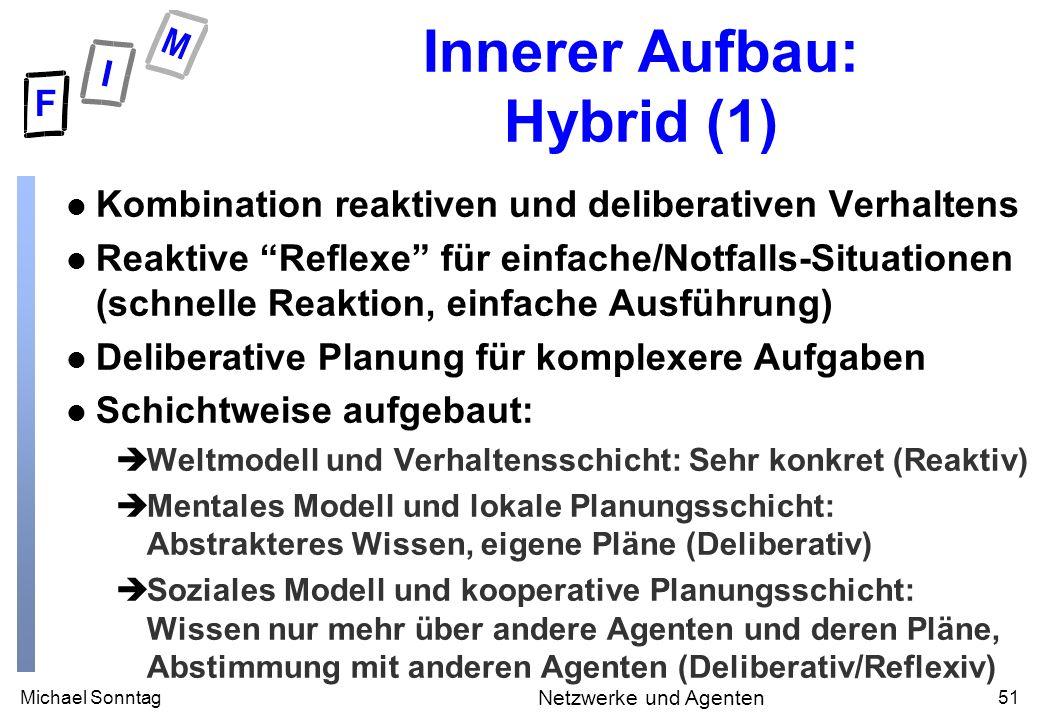 Michael Sonntag51 Netzwerke und Agenten Innerer Aufbau: Hybrid (1) l Kombination reaktiven und deliberativen Verhaltens l Reaktive Reflexe für einfach