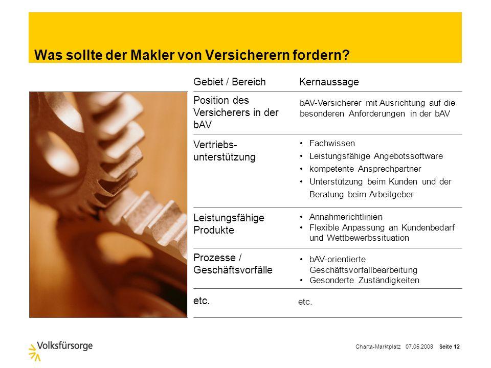 Charta-Marktplatz 07.05.2008 Seite 11 Komplexität der bAV hat durch die Vielzahl der Rechtsgebiete stark zugenommen etc. Handelsrecht SV-Recht Aufsich