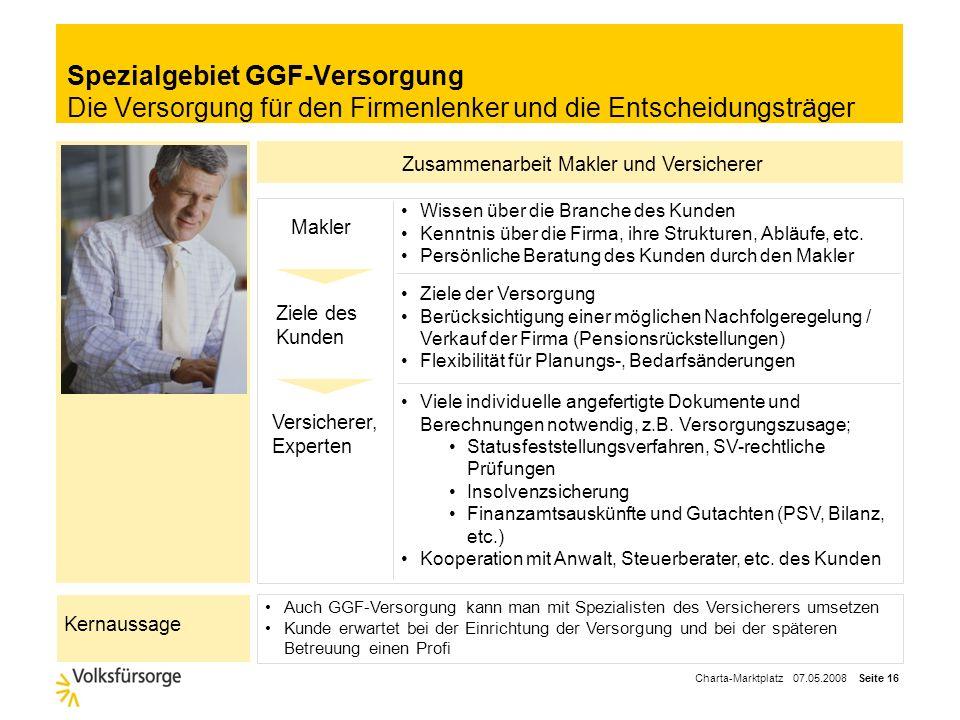 Charta-Marktplatz 07.05.2008 Seite 15 Geschäftspotenzial Kunde Arbeitgeber Leistungen aus einer Hand Ausschöpfung der Potenziale bAV-Kollektive Klarer