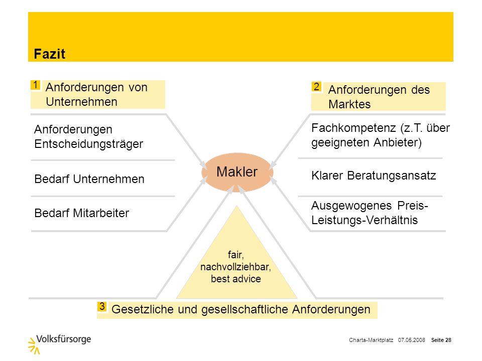 Charta-Marktplatz 07.05.2008 Seite 27 Agenda Die Zukunft der Altersversorgung – Geschäftspotential der bAV Marktumfeld in der betrieblichen Altersvers