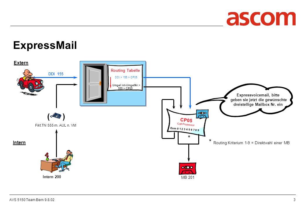 AVS 5150 Team Bern 9.8.024 1 >Vermittlung zu Mailbox >872.