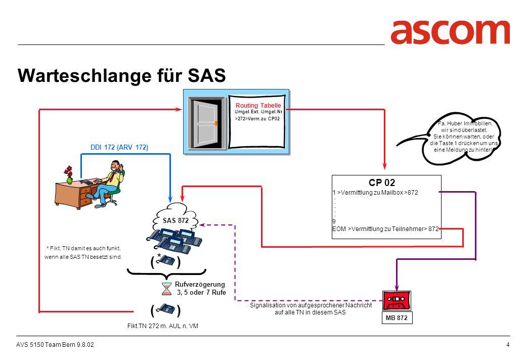 AVS 5150 Team Bern 9.8.024 1 >Vermittlung zu Mailbox >872. 9 EOM >Vermittlung zu Teilnehmer> 872 CP 02 DDI 172 (ARV 172) MB 872 Signalisation von aufg