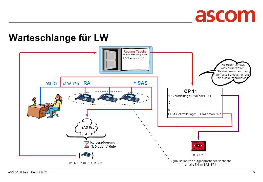 AVS 5150 Team Bern 9.8.025 CP 11 1 >Vermittlung zu Mailbox >871. 9 EOM >Vermittlung zu Teilnehmer> 171 MB 871 Fa. Huber Verkauf, wir sind überlastet.
