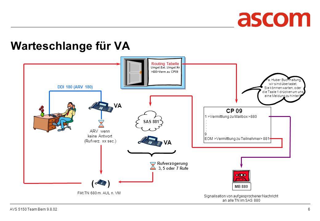AVS 5150 Team Bern 9.8.026 CP 09 1 >Vermittlung zu Mailbox >880. 9 EOM >Vermittlung zu Teilnehmer> 881 DDI 180 (ARV 180) Routing Tabelle Umgel.Ext..Um